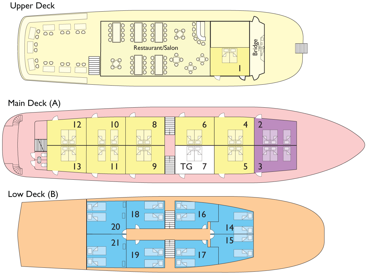 M/Y Prestige Adriatic Deckplan